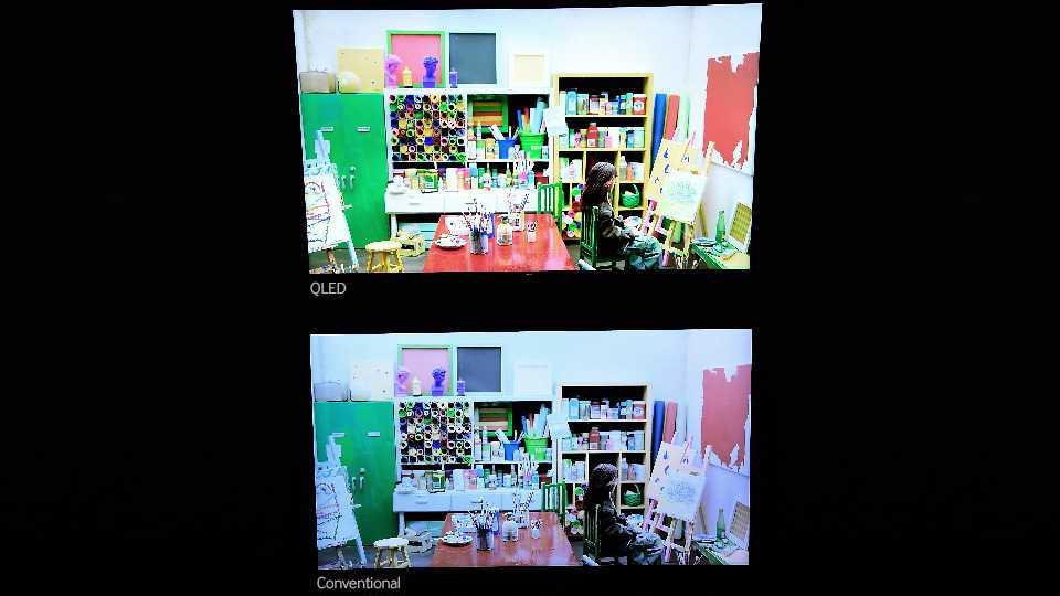 Acesta este primul televizor ce redă un volum de culoare de 100%