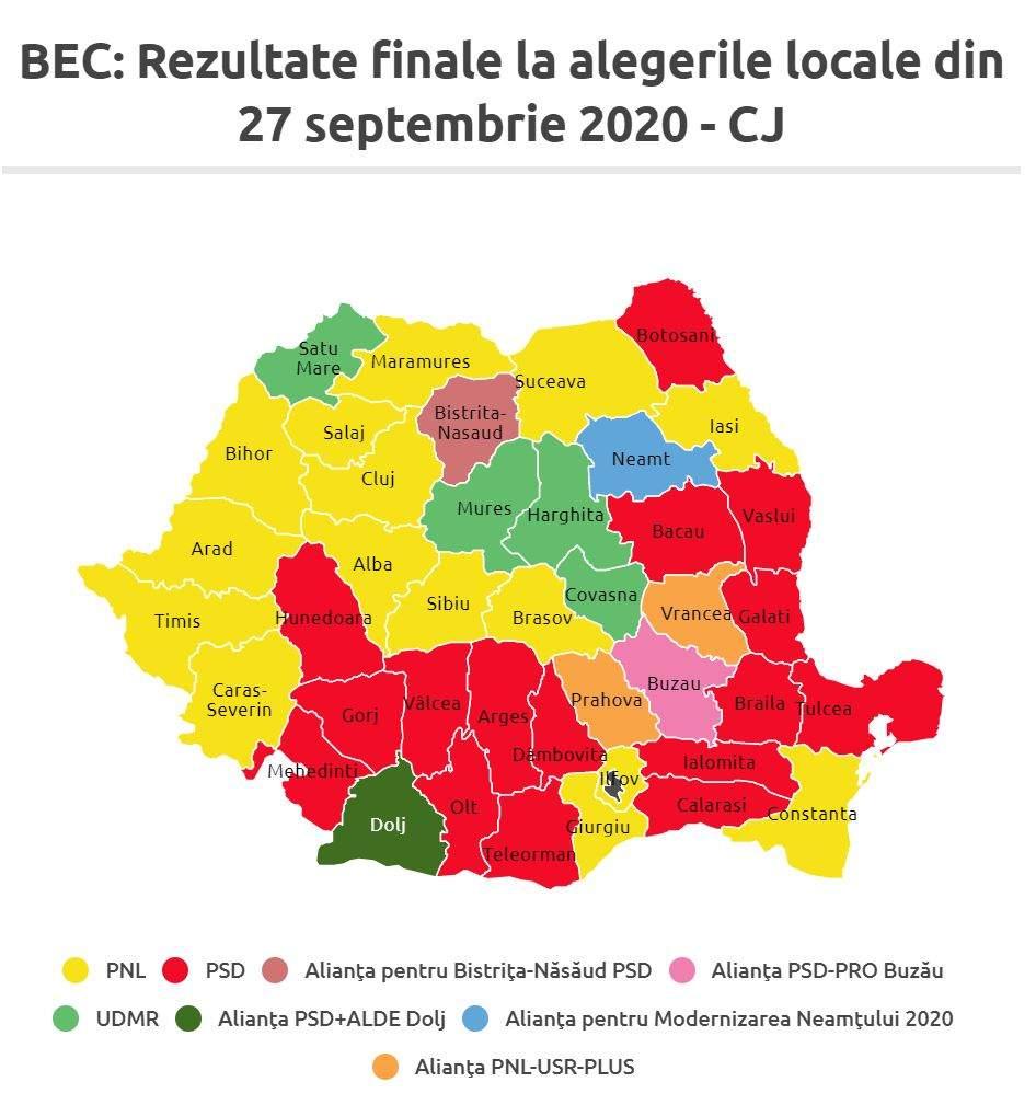 Rezultate finale alegeri 27 septembrie Consiliul Județean